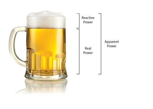 Beer-Power